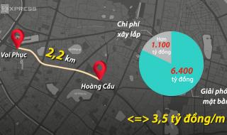 [Video] Những tuyến đường đắt nhất Hà Nội